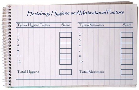Hertzberg - Hygiene and Motivational factors