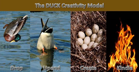 DUCK Methodology