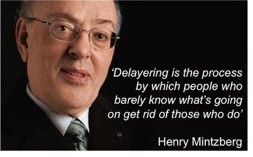 Mintzberg Delayering