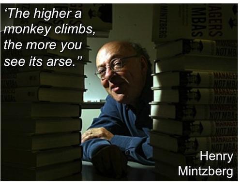 Mintzberg Monkey