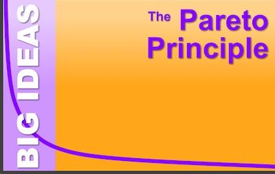 The Pareto Principle | The 80-20 Rule