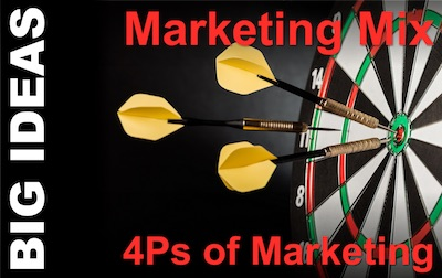 Marketing Mix - 4Ps of Marketing
