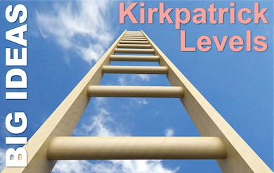 Kirkpatrick Levels - The Kirkpatrick Four-Level Training Evaluation Model