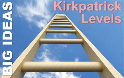 Kirkpatrick Levels - TheKirkpatrickFour-Level Training EvaluationModel