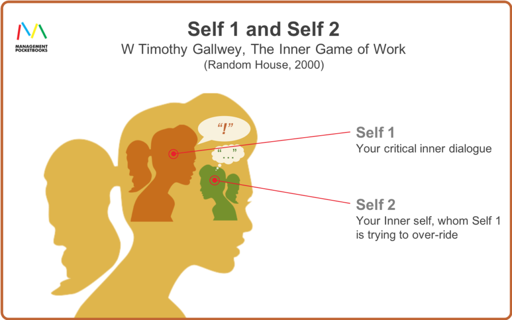 The Inner Game - Self 1 and Self 2