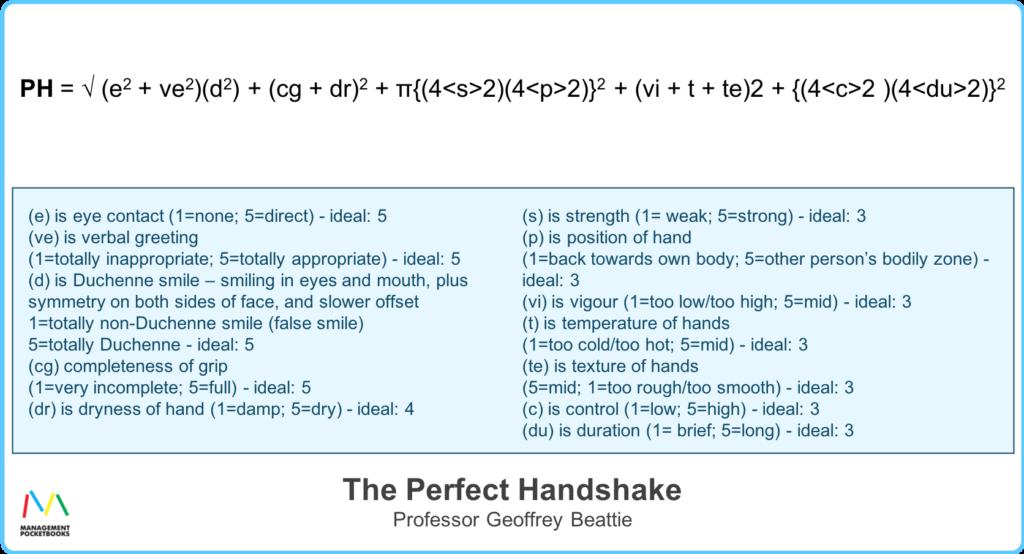 The Perfect Handshake - Geoffrey Beattie