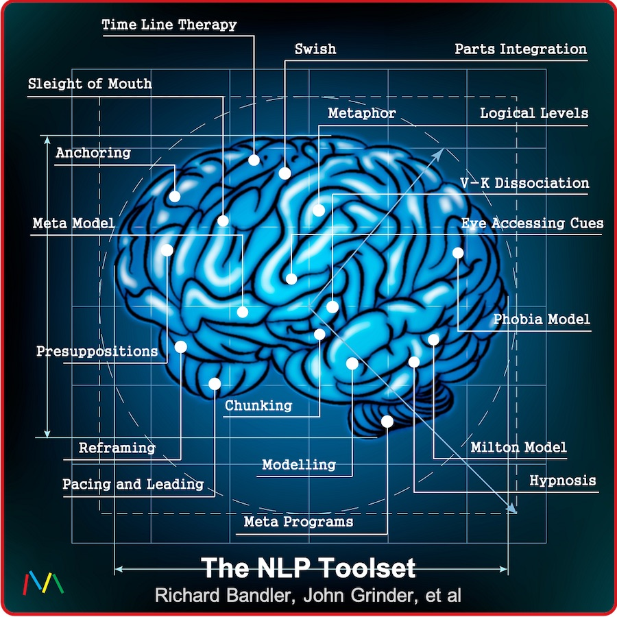 The NLP Toolset