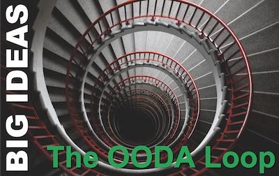 The OODA Loop