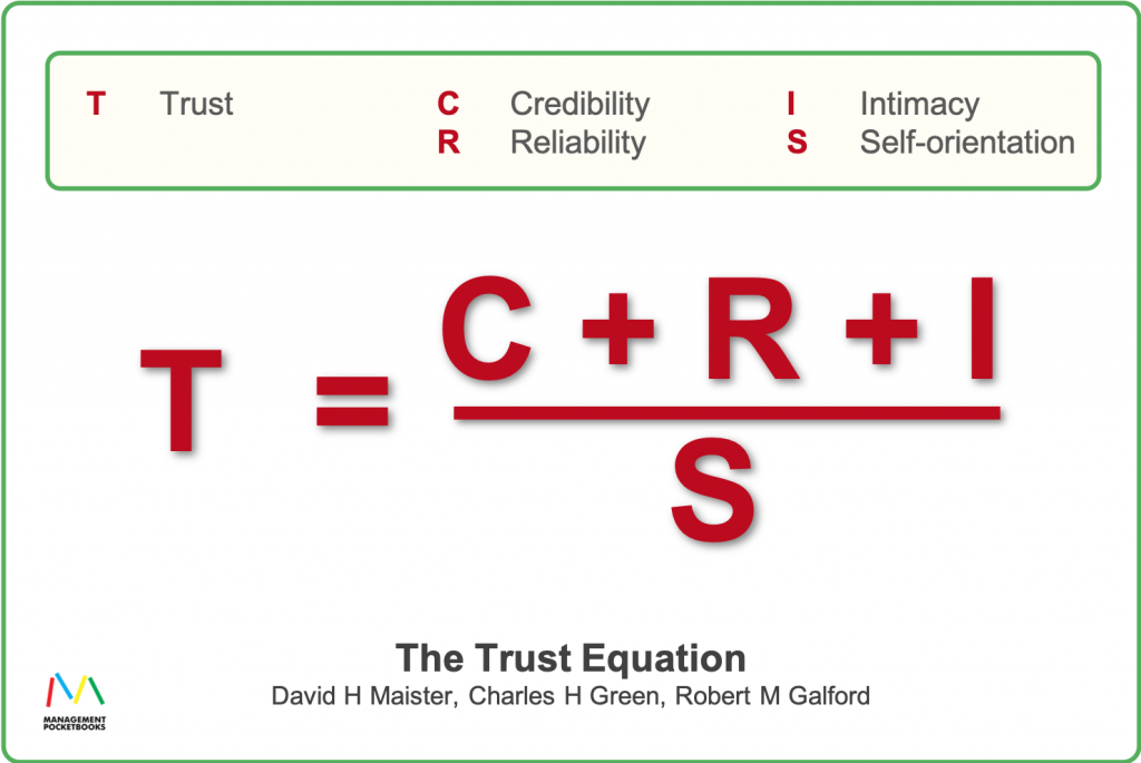 The Trust Equation T=(C+R+I)/S
