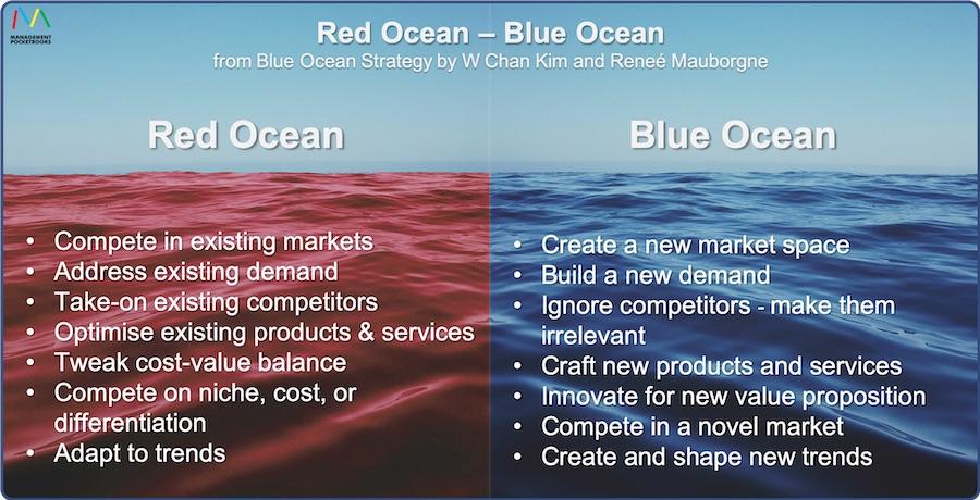 Red Ocean - Blue Ocean