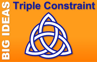 Triple Constraint - Time Cost Quality